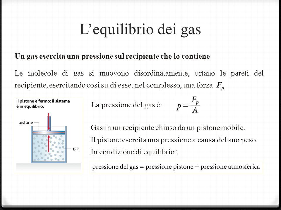 Lequilibrio dei gas Gas in un recipiente chiuso da un pistone mobile.