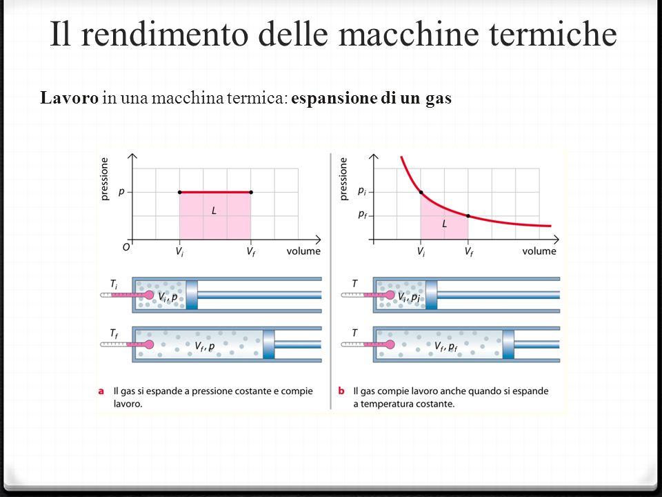 Il rendimento delle macchine termiche Lavoro in una macchina termica: espansione di un gas