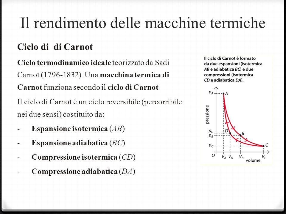 Il rendimento delle macchine termiche Ciclo di di Carnot Ciclo termodinamico ideale teorizzato da Sadi Carnot (1796-1832).