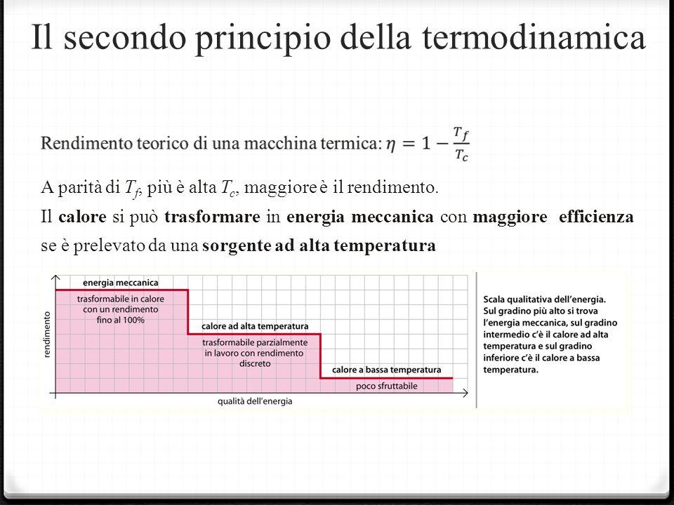 Il secondo principio della termodinamica A parità di T f, più è alta T c, maggiore è il rendimento.
