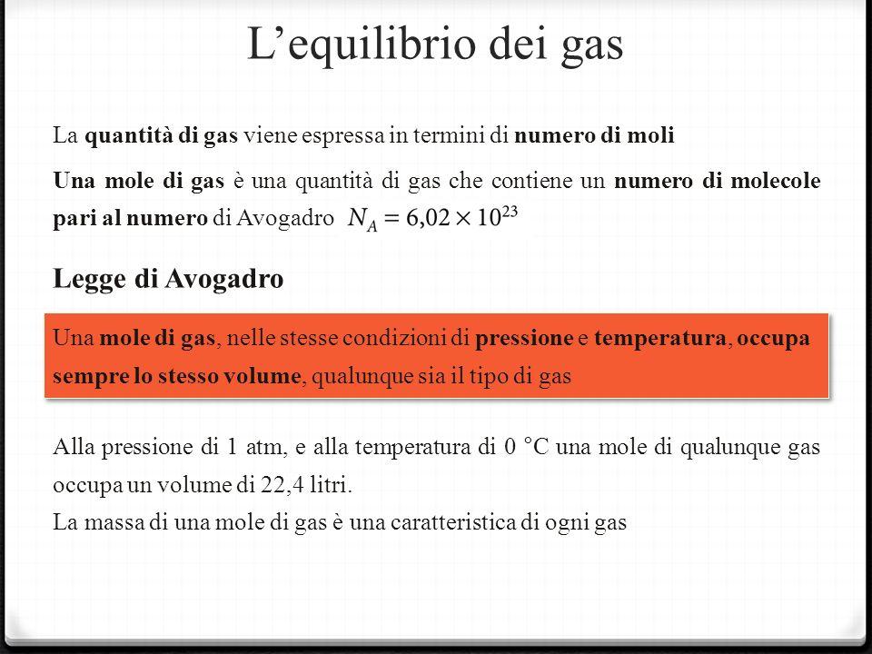 Lequilibrio dei gas La quantità di gas viene espressa in termini di numero di moli Una mole di gas è una quantità di gas che contiene un numero di molecole pari al numero di Avogadro Legge di Avogadro Una mole di gas, nelle stesse condizioni di pressione e temperatura, occupa sempre lo stesso volume, qualunque sia il tipo di gas Alla pressione di 1 atm, e alla temperatura di 0 °C una mole di qualunque gas occupa un volume di 22,4 litri.