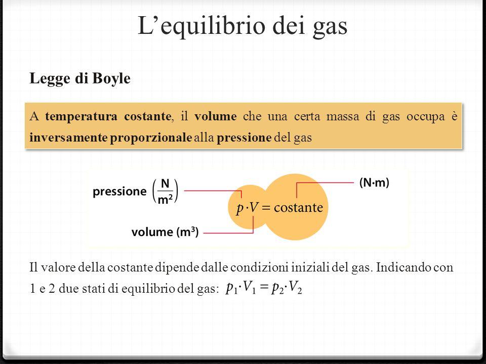 Lequilibrio dei gas Legge di Boyle A temperatura costante, il volume che una certa massa di gas occupa è inversamente proporzionale alla pressione del gas Il valore della costante dipende dalle condizioni iniziali del gas.