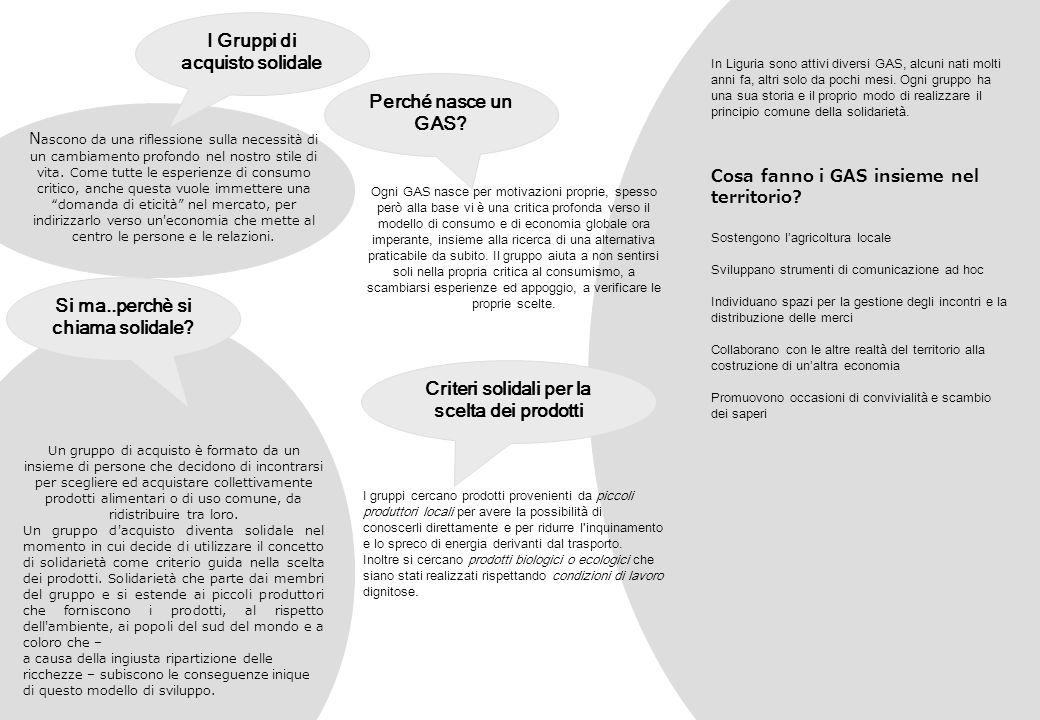 In Liguria sono attivi diversi GAS, alcuni nati molti anni fa, altri solo da pochi mesi. Ogni gruppo ha una sua storia e il proprio modo di realizzare
