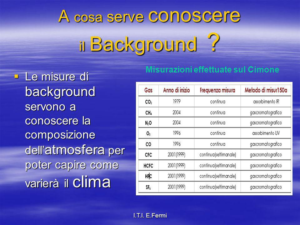 I.T.I.E.Fermi A cosa serve conoscere il Background .