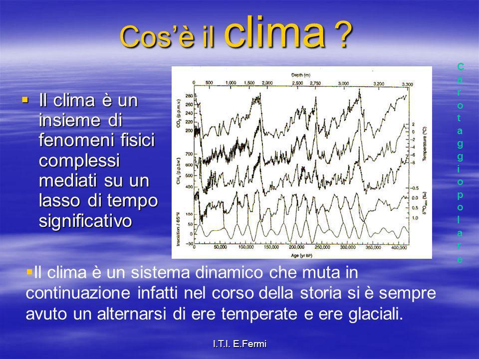I.T.I. E.Fermi Cosè il clima ? Il clima è un insieme di fenomeni fisici complessi mediati su un lasso di tempo significativo Il clima è un insieme di
