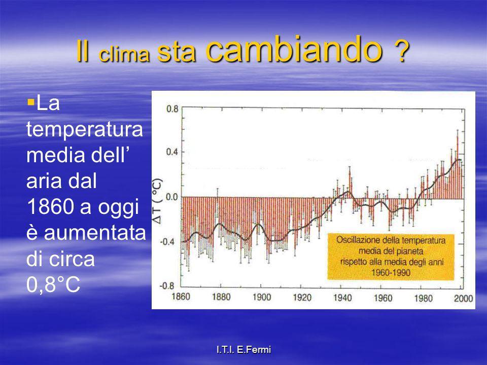 I.T.I. E.Fermi Il clima sta cambiando ? La temperatura media dell aria dal 1860 a oggi è aumentata di circa 0,8°C
