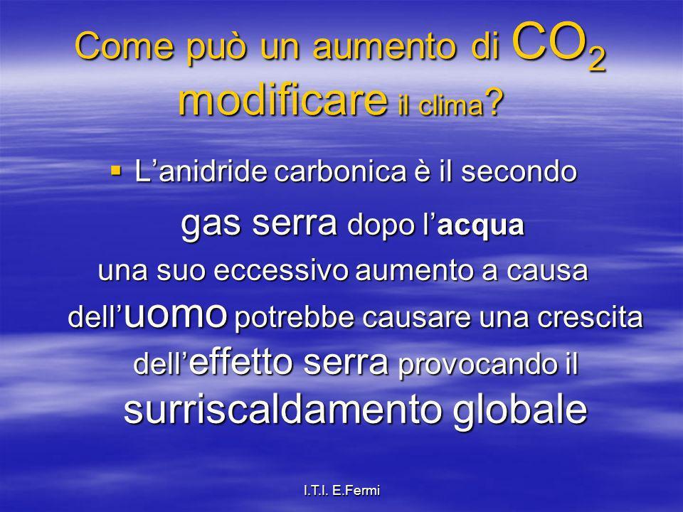 I.T.I. E.Fermi Come può un aumento di CO 2 modificare il clima ? Lanidride carbonica è il secondo Lanidride carbonica è il secondo gas serra dopo lacq
