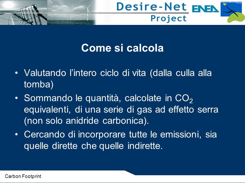 Come si calcola Valutando lintero ciclo di vita (dalla culla alla tomba) Sommando le quantità, calcolate in CO 2 equivalenti, di una serie di gas ad effetto serra (non solo anidride carbonica).