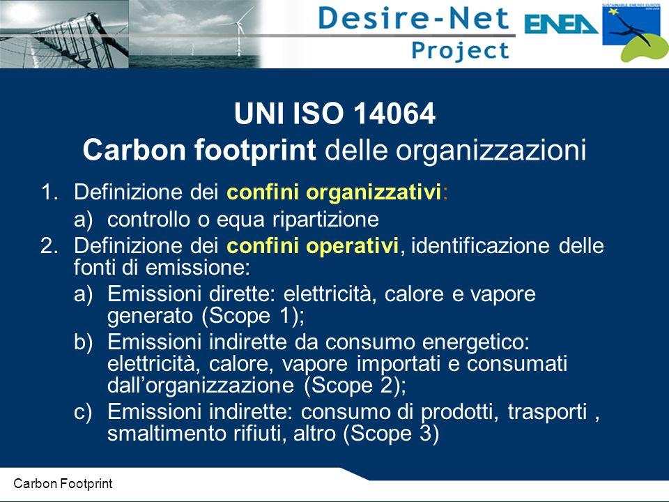 UNI ISO 14064 Carbon footprint delle organizzazioni 1.Definizione dei confini organizzativi: a)controllo o equa ripartizione 2.Definizione dei confini operativi, identificazione delle fonti di emissione: a)Emissioni dirette: elettricità, calore e vapore generato (Scope 1); b)Emissioni indirette da consumo energetico: elettricità, calore, vapore importati e consumati dallorganizzazione (Scope 2); c)Emissioni indirette: consumo di prodotti, trasporti, smaltimento rifiuti, altro (Scope 3) Carbon Footprint