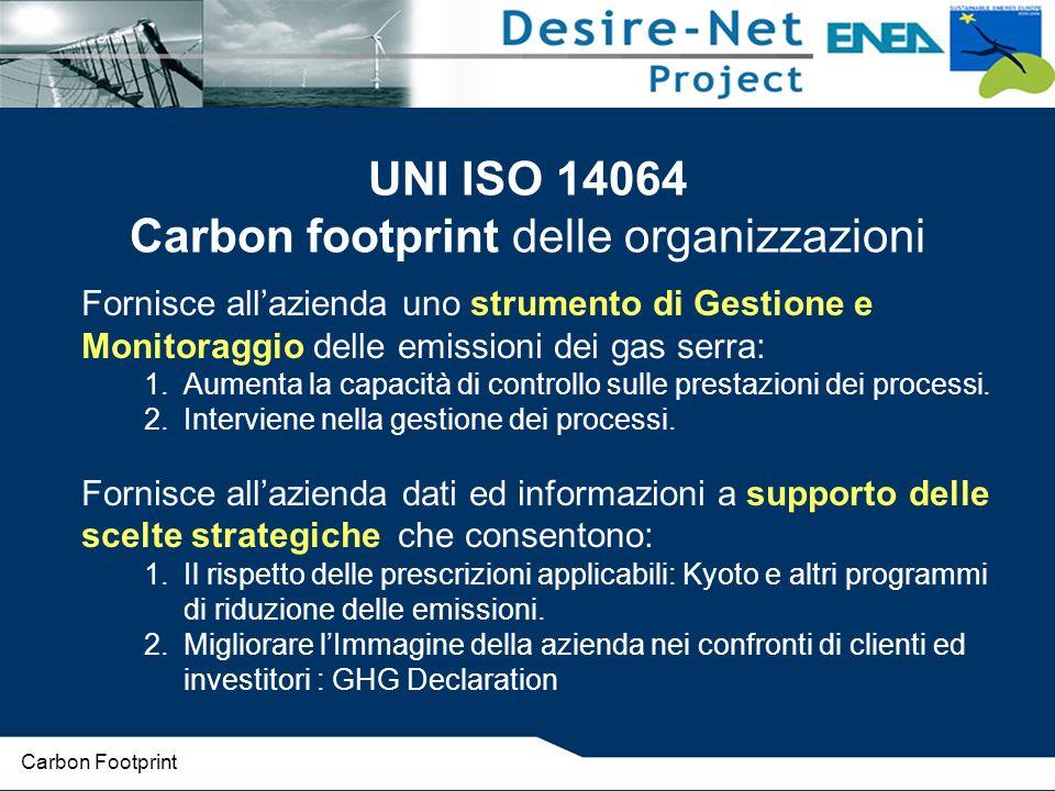 Fornisce allazienda uno strumento di Gestione e Monitoraggio delle emissioni dei gas serra: 1.Aumenta la capacità di controllo sulle prestazioni dei processi.