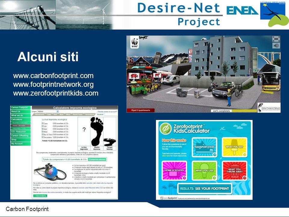 Alcuni siti www.carbonfootprint.com www.footprintnetwork.org www.zerofootprintkids.com Carbon Footprint
