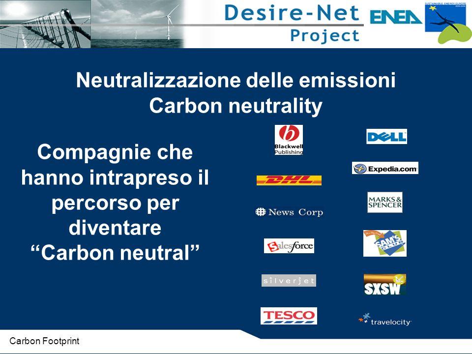 Compagnie che hanno intrapreso il percorso per diventare Carbon neutral Neutralizzazione delle emissioni Carbon neutrality Carbon Footprint
