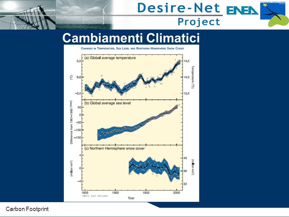 Cambiamenti Climatici Carbon Footprint