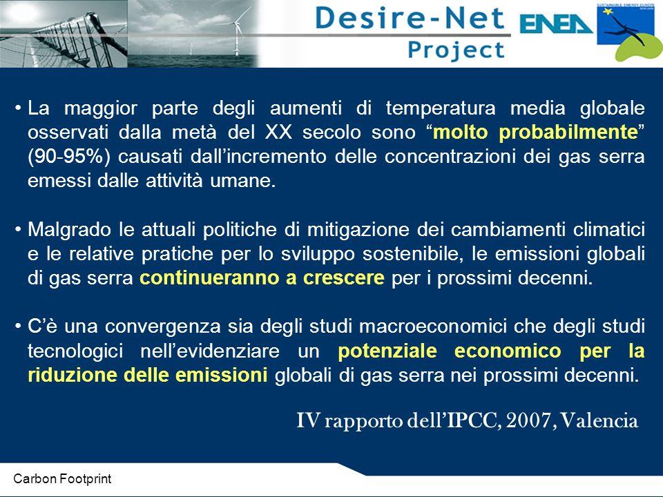 Energie rinnovabili.Efficienza energetica. Riforestazione e afforestazione.