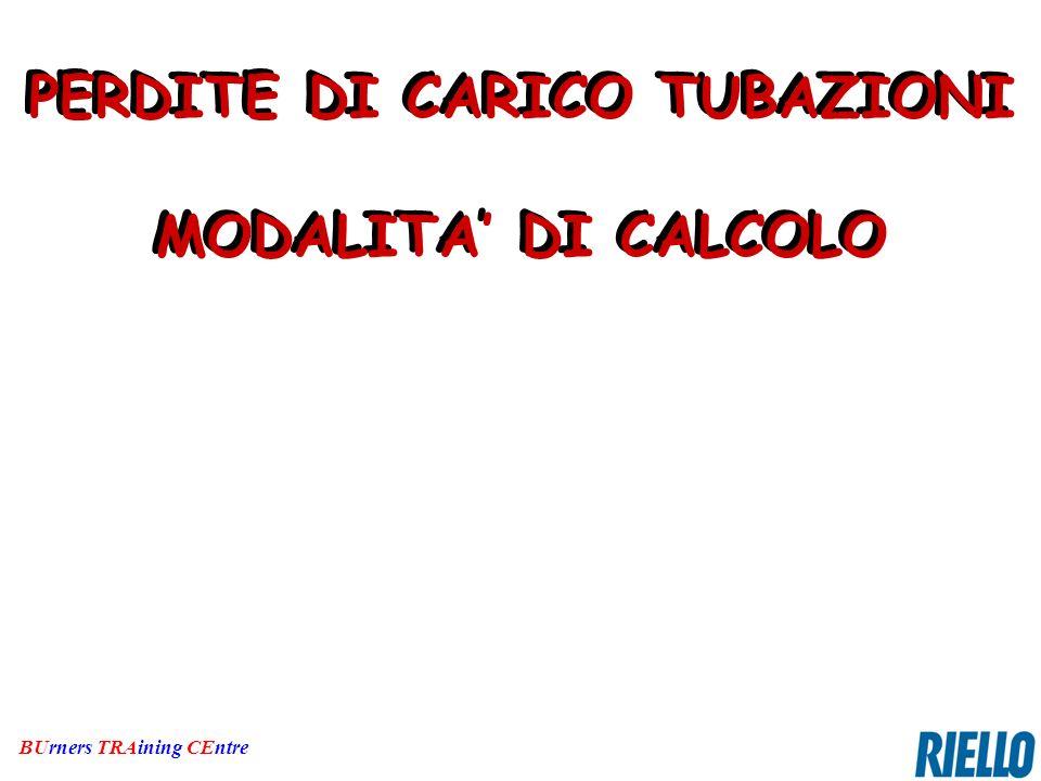 BUrners TRAining CEntre PERDITE DI CARICO TUBAZIONI MODALITA DI CALCOLO PERDITE DI CARICO TUBAZIONI MODALITA DI CALCOLO