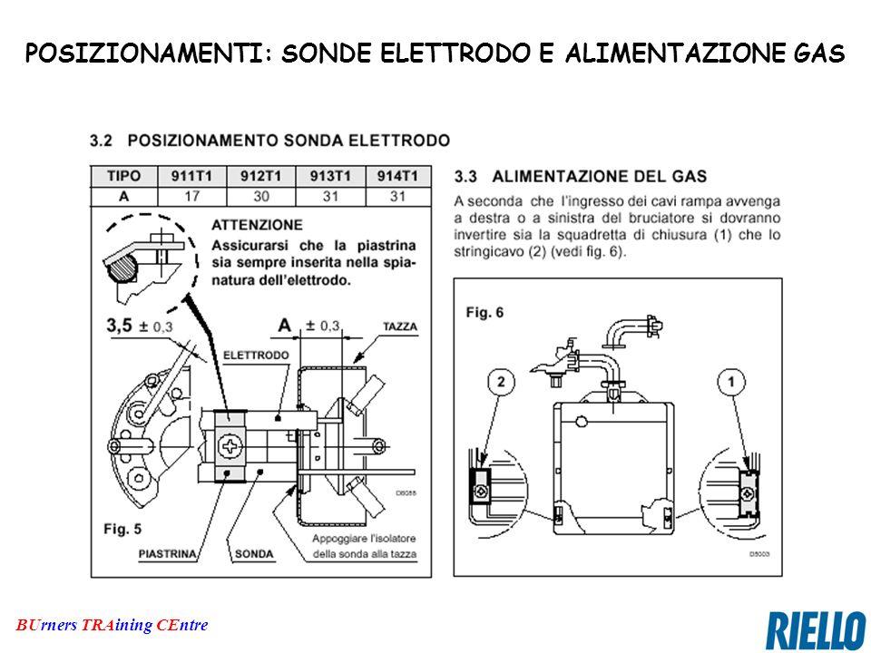 BUrners TRAining CEntre POSIZIONAMENTI: SONDE ELETTRODO E ALIMENTAZIONE GAS
