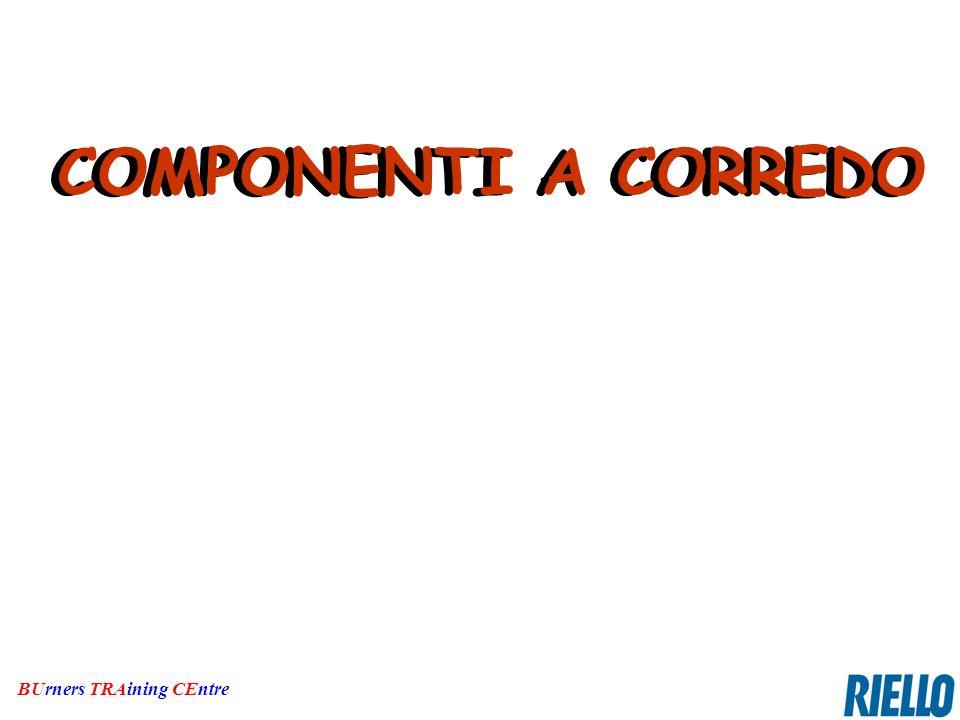 BUrners TRAining CEntre COMPONENTI A CORREDO