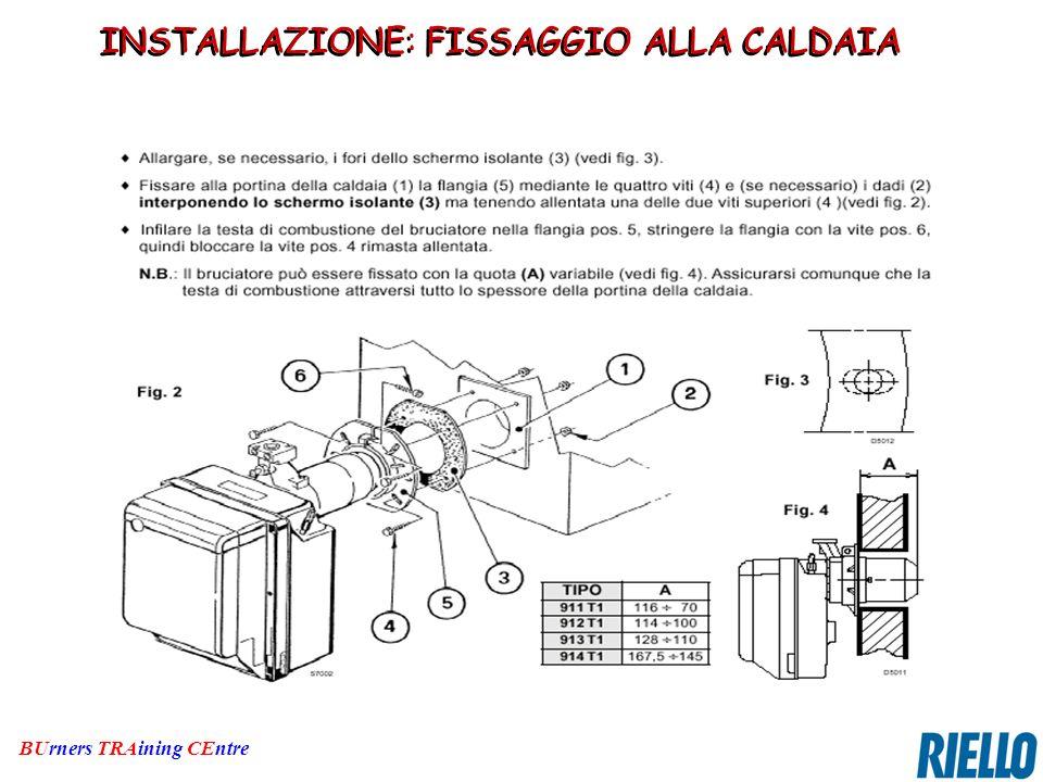 BUrners TRAining CEntre COLLEGAMENTI ELETTRICI MONOSTADIO/BISTADIO