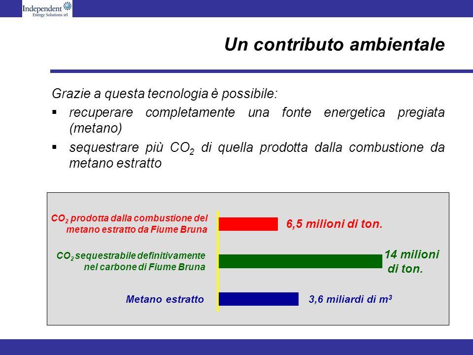 Un contributo ambientale Grazie a questa tecnologia è possibile: recuperare completamente una fonte energetica pregiata (metano) sequestrare più CO 2