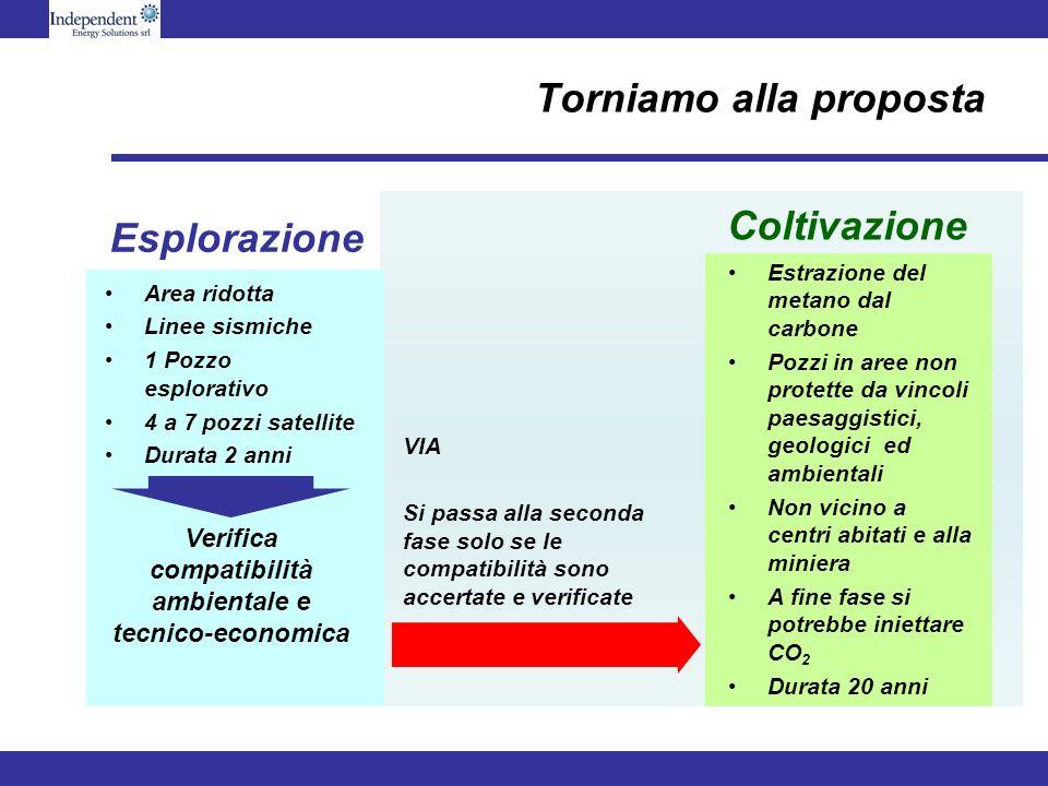 Torniamo alla proposta Area ridotta Linee sismiche 1 Pozzo esplorativo 4 a 7 pozzi satellite Durata 2 anni Esplorazione Verifica compatibilità ambient