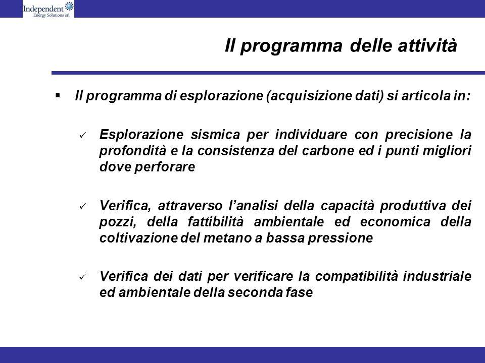 Il programma delle attività Il programma di esplorazione (acquisizione dati) si articola in: Esplorazione sismica per individuare con precisione la pr