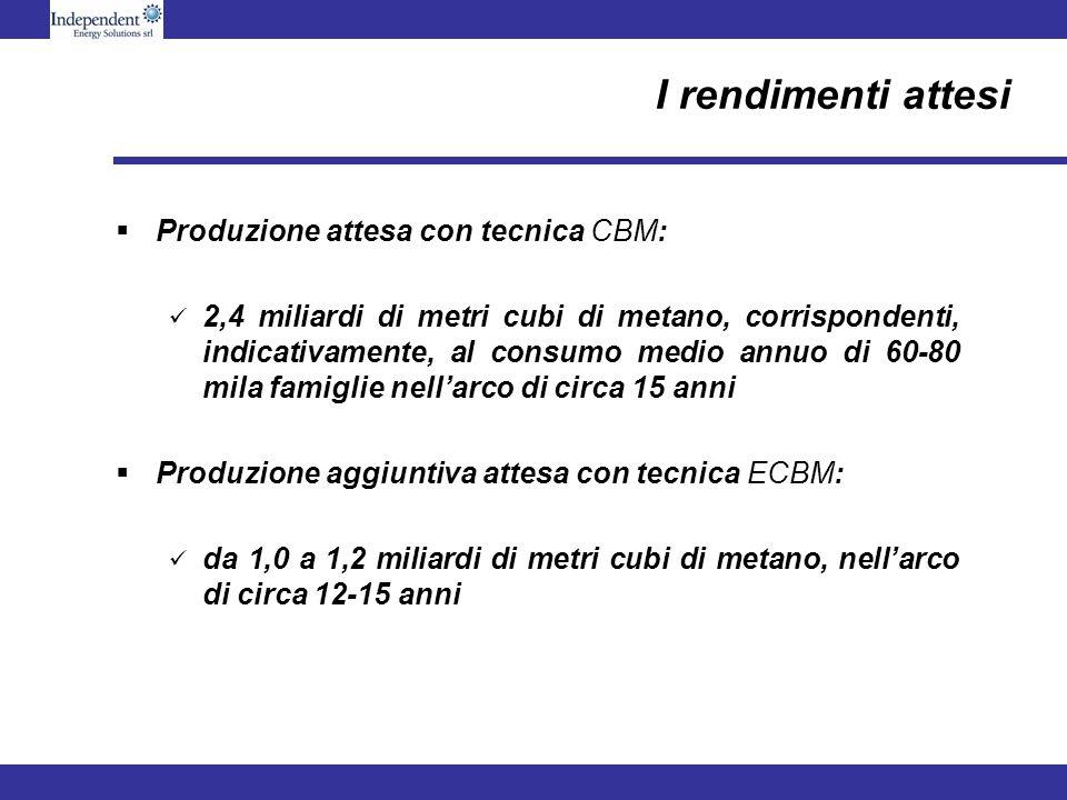 I rendimenti attesi Produzione attesa con tecnica CBM: 2,4 miliardi di metri cubi di metano, corrispondenti, indicativamente, al consumo medio annuo di 60-80 mila famiglie nellarco di circa 15 anni Produzione aggiuntiva attesa con tecnica ECBM: da 1,0 a 1,2 miliardi di metri cubi di metano, nellarco di circa 12-15 anni