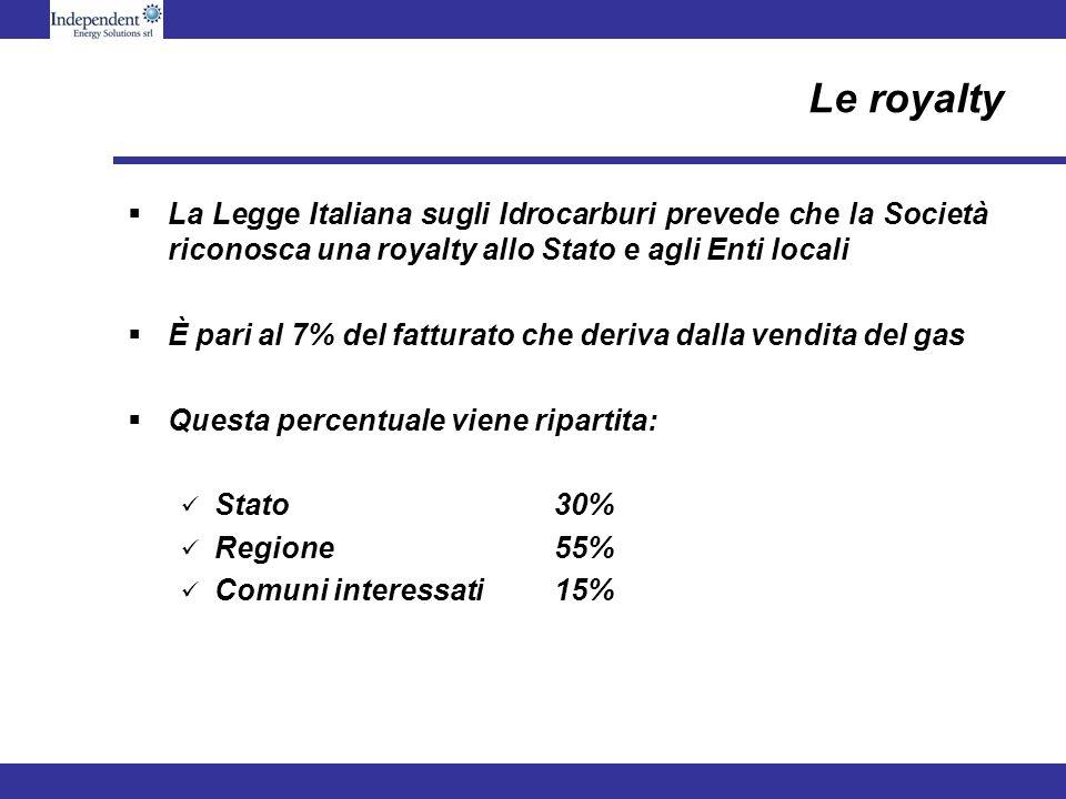 Le royalty La Legge Italiana sugli Idrocarburi prevede che la Società riconosca una royalty allo Stato e agli Enti locali È pari al 7% del fatturato che deriva dalla vendita del gas Questa percentuale viene ripartita: Stato30% Regione55% Comuni interessati15%