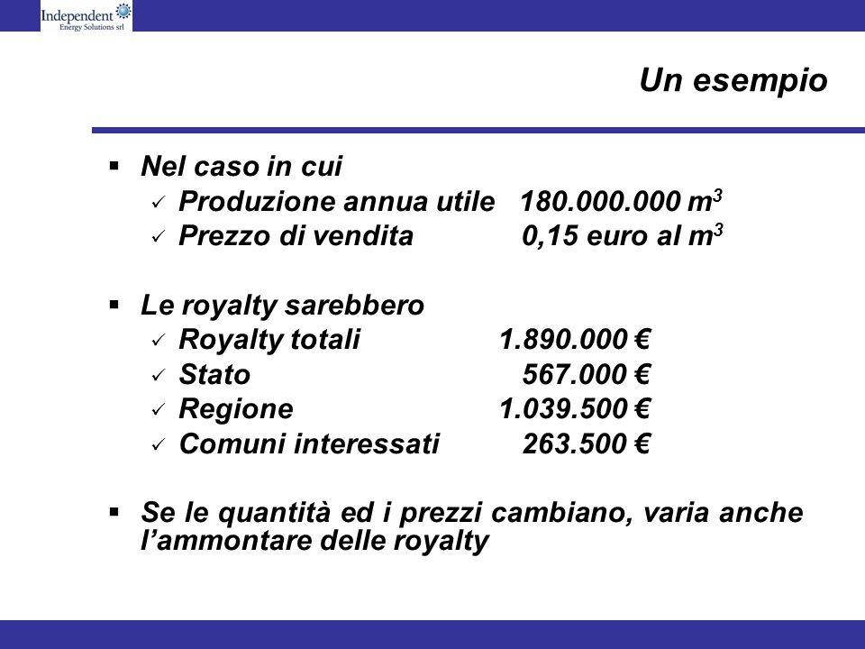 Un esempio Nel caso in cui Produzione annua utile 180.000.000 m 3 Prezzo di vendita 0,15 euro al m 3 Le royalty sarebbero Royalty totali1.890.000 Stato567.000 Regione1.039.500 Comuni interessati263.500 Se le quantità ed i prezzi cambiano, varia anche lammontare delle royalty