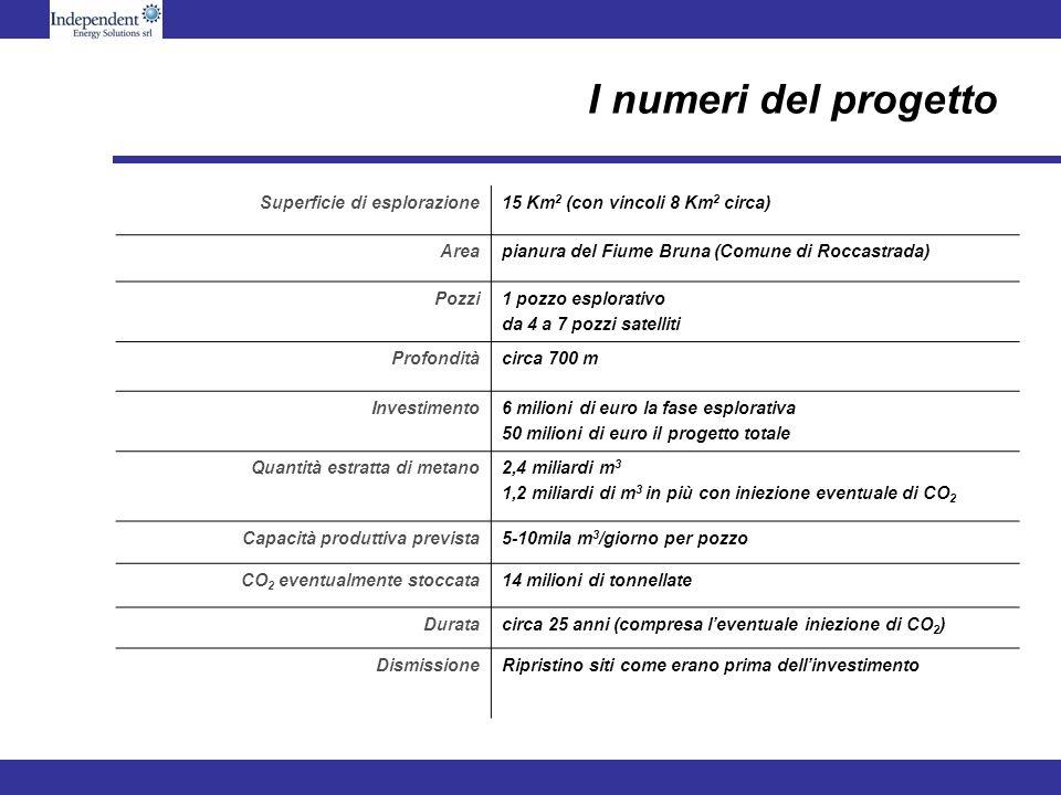 I numeri del progetto Superficie di esplorazione15 Km 2 (con vincoli 8 Km 2 circa) Areapianura del Fiume Bruna (Comune di Roccastrada) Pozzi1 pozzo es