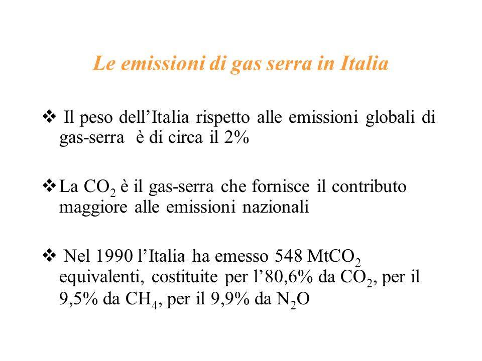 Le emissioni di gas serra in Italia Il peso dellItalia rispetto alle emissioni globali di gas-serra è di circa il 2% La CO 2 è il gas-serra che fornis