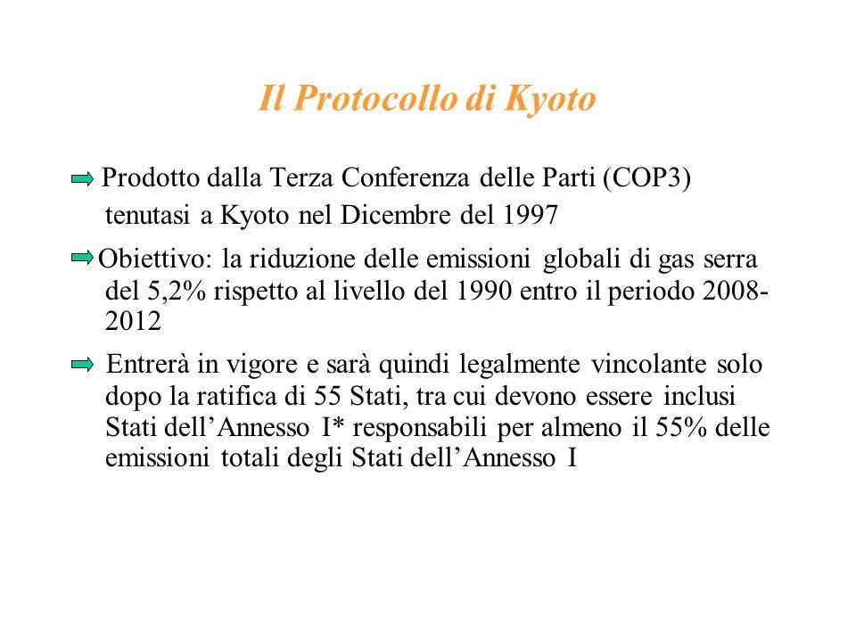 Il Protocollo di Kyoto Prodotto dalla Terza Conferenza delle Parti (COP3) tenutasi a Kyoto nel Dicembre del 1997 Obiettivo: la riduzione delle emissio