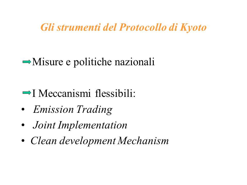 Gli strumenti del Protocollo di Kyoto Misure e politiche nazionali I Meccanismi flessibili: Emission Trading Joint Implementation Clean development Me