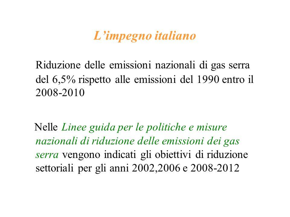 Limpegno italiano Riduzione delle emissioni nazionali di gas serra del 6,5% rispetto alle emissioni del 1990 entro il 2008-2010 Nelle Linee guida per