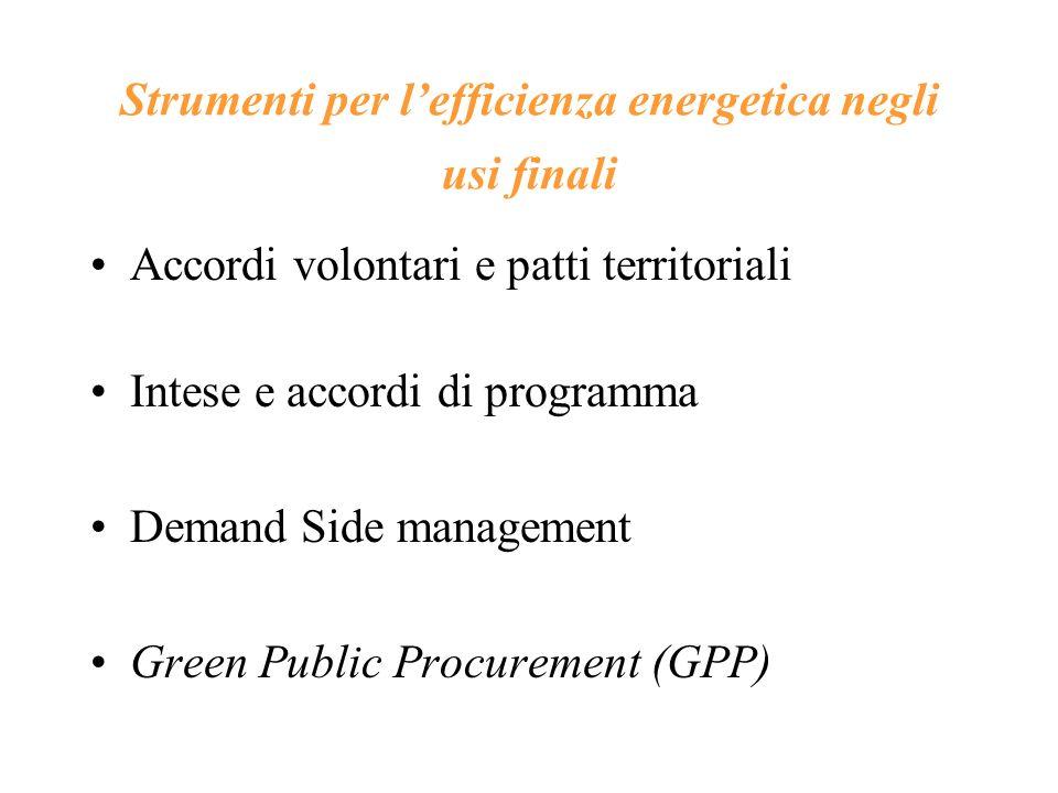Strumenti per lefficienza energetica negli usi finali Accordi volontari e patti territoriali Intese e accordi di programma Demand Side management Gree