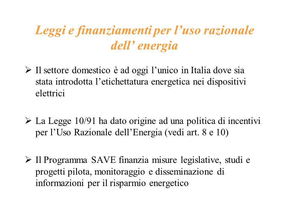 Leggi e finanziamenti per luso razionale dell energia Il settore domestico è ad oggi lunico in Italia dove sia stata introdotta letichettatura energet