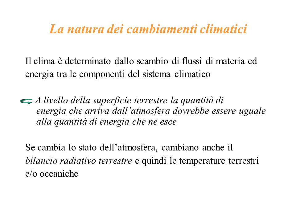 Le cause dei cambiamenti climatici Alterazioni dellequilibrio energetico possono derivare da cause naturali o antropiche I principali fattori di origine antropica capaci di alterare il bilancio dei flussi di energia che influenza le interazioni tra le componenti climatiche sono le emissioni dei gas serra