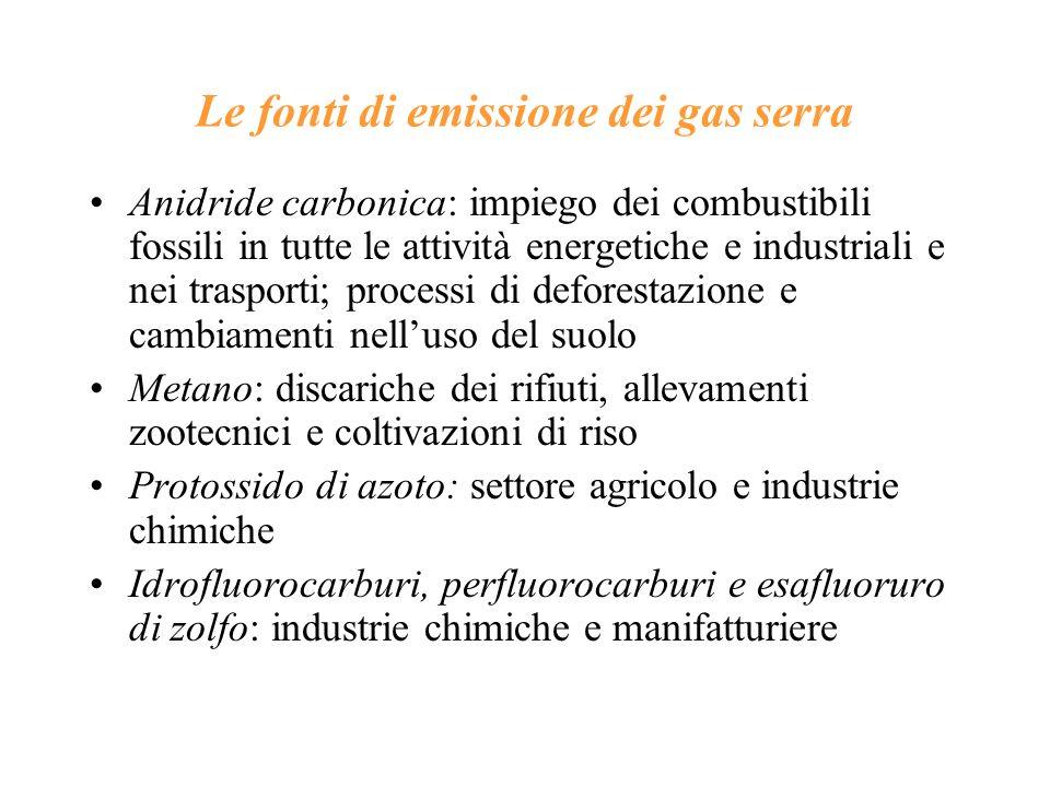 Le fonti di emissione dei gas serra Anidride carbonica: impiego dei combustibili fossili in tutte le attività energetiche e industriali e nei trasport