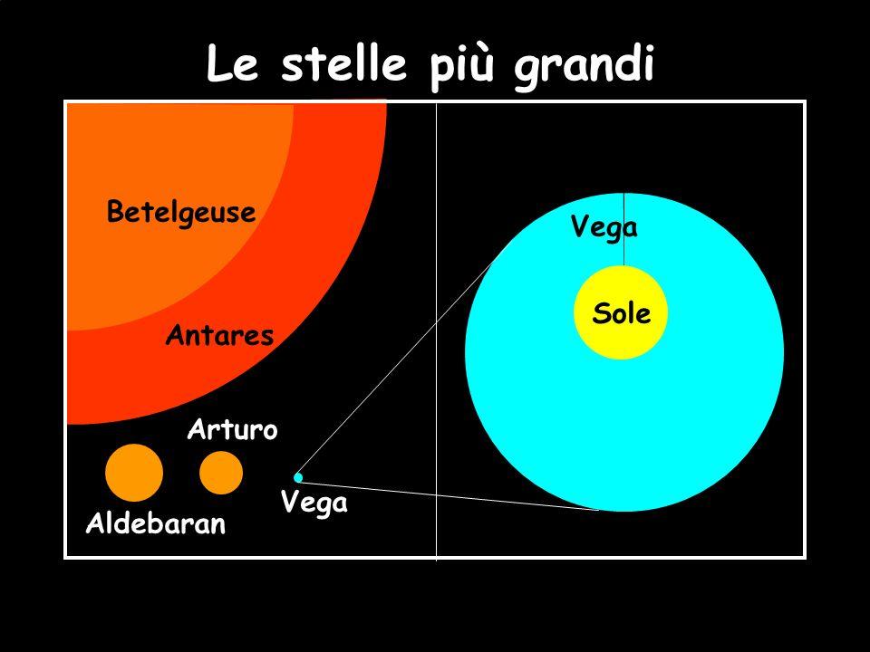 Vega Betelgeuse Antares Aldebaran Arturo Vega Sole Le stelle più grandi