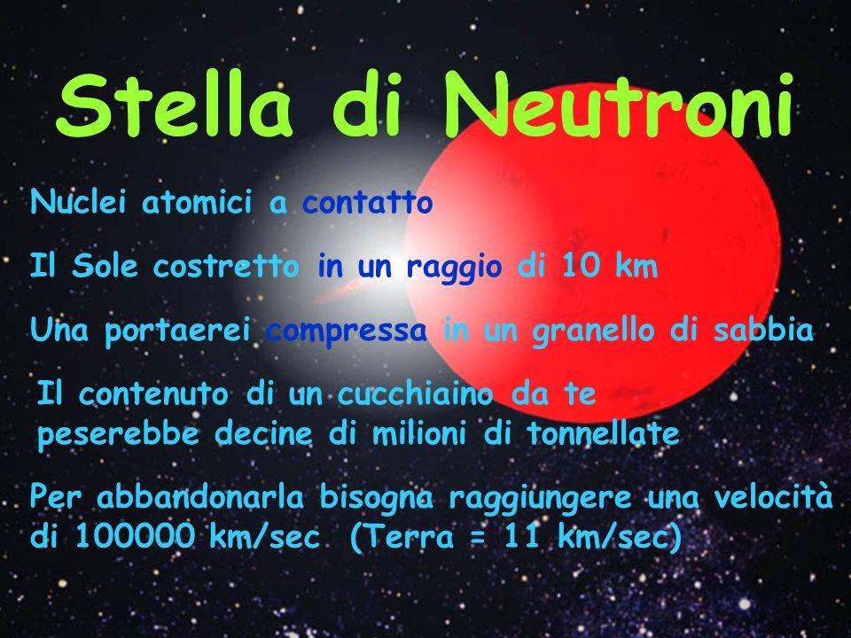 Stella di Neutroni Nuclei atomici a contatto Il Sole costretto in un raggio di 10 km Una portaerei compressa in un granello di sabbia Per abbandonarla