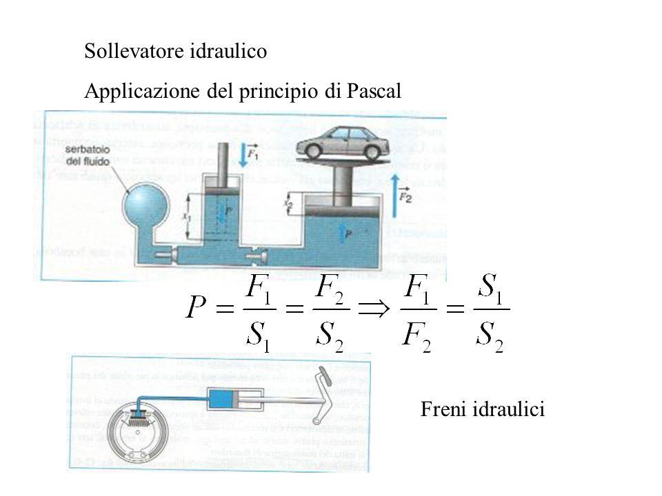 Sollevatore idraulico Applicazione del principio di Pascal Freni idraulici