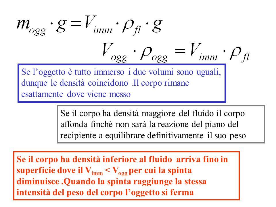Se loggetto è tutto immerso i due volumi sono uguali, dunque le densità coincidono.Il corpo rimane esattamente dove viene messo Se il corpo ha densità