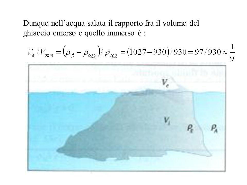 Dunque nellacqua salata il rapporto fra il volume del ghiaccio emerso e quello immerso è :