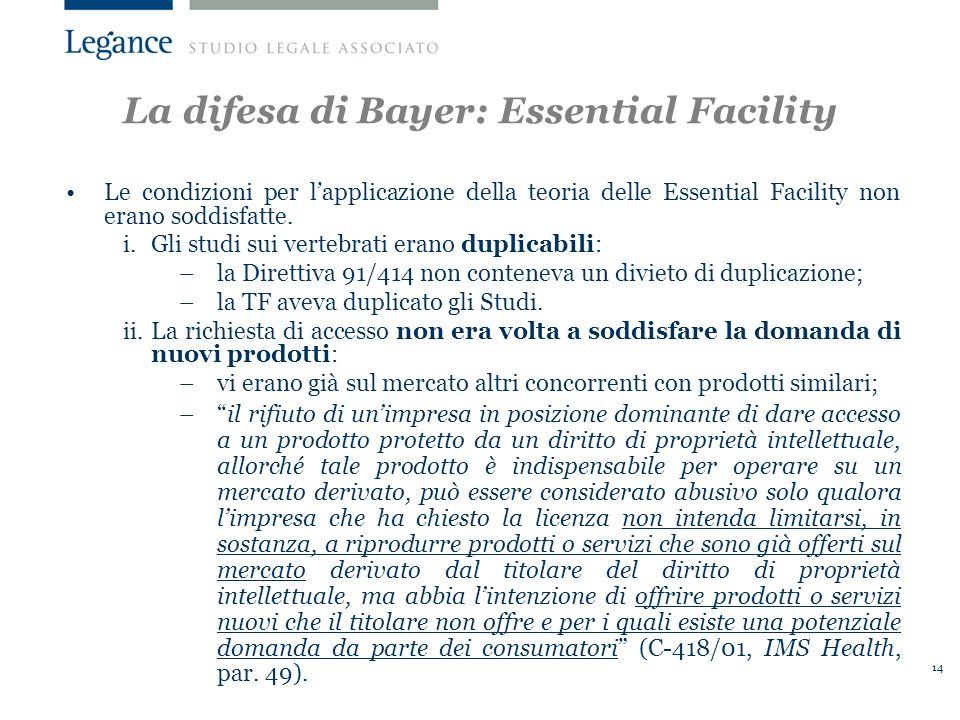 14 La difesa di Bayer: Essential Facility Le condizioni per lapplicazione della teoria delle Essential Facility non erano soddisfatte.