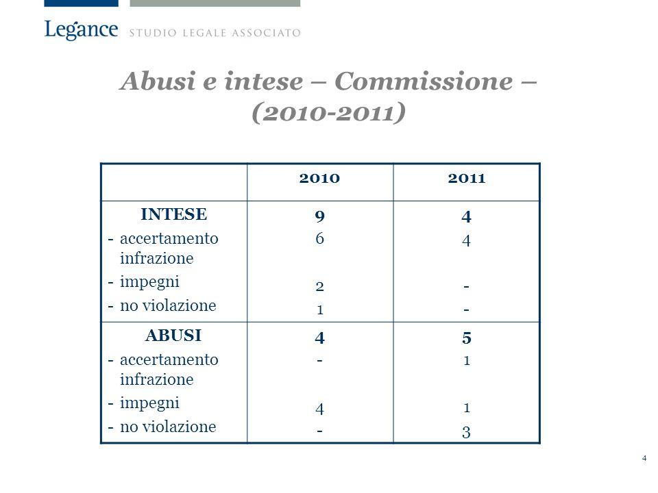 45 Test rigoroso per la definizione del mercato rilevante Non è possibile disattendere immotivatamente i precedenti della Commissione, anche se riguardano casi di concentrazione.