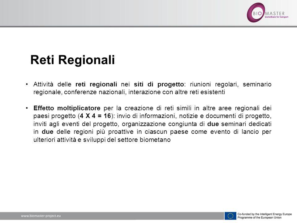 Reti Regionali Attività delle reti regionali nei siti di progetto: riunioni regolari, seminario regionale, conferenze nazionali, interazione con altre