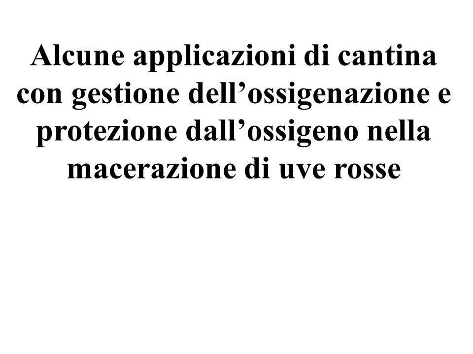 Alcune applicazioni di cantina con gestione dellossigenazione e protezione dallossigeno nella macerazione di uve rosse