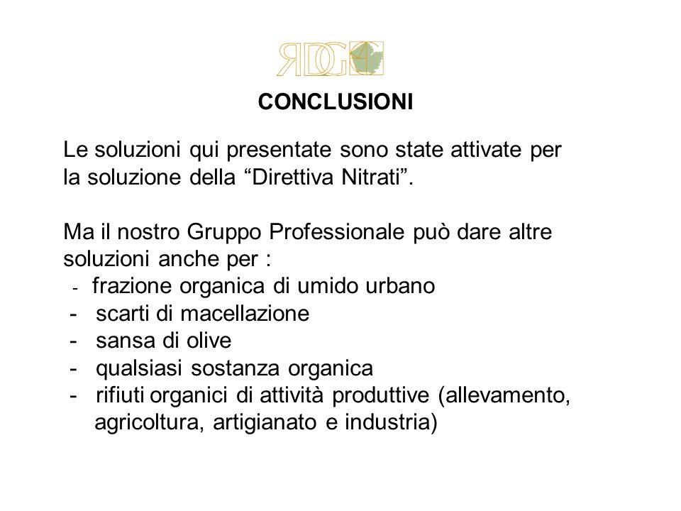 CONCLUSIONI Le soluzioni qui presentate sono state attivate per la soluzione della Direttiva Nitrati. Ma il nostro Gruppo Professionale può dare altre