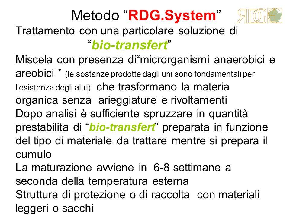 Metodo RDG.System Trattamento con una particolare soluzione di bio-transfert Miscela con presenza dimicrorganismi anaerobici e areobici (le sostanze p