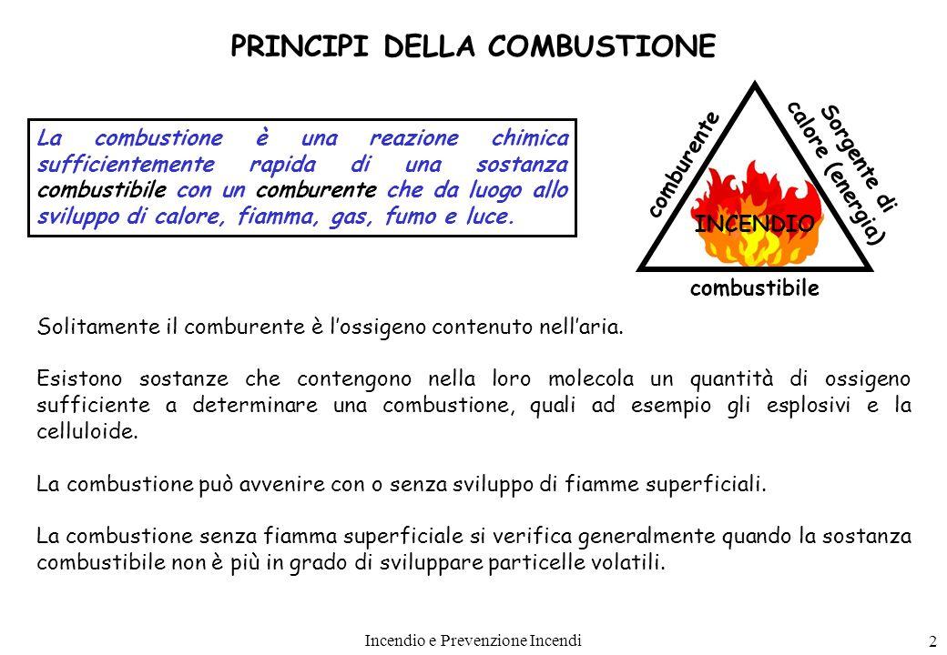 Incendio e Prevenzione Incendi 2 PRINCIPI DELLA COMBUSTIONE Solitamente il comburente è lossigeno contenuto nellaria. Esistono sostanze che contengono
