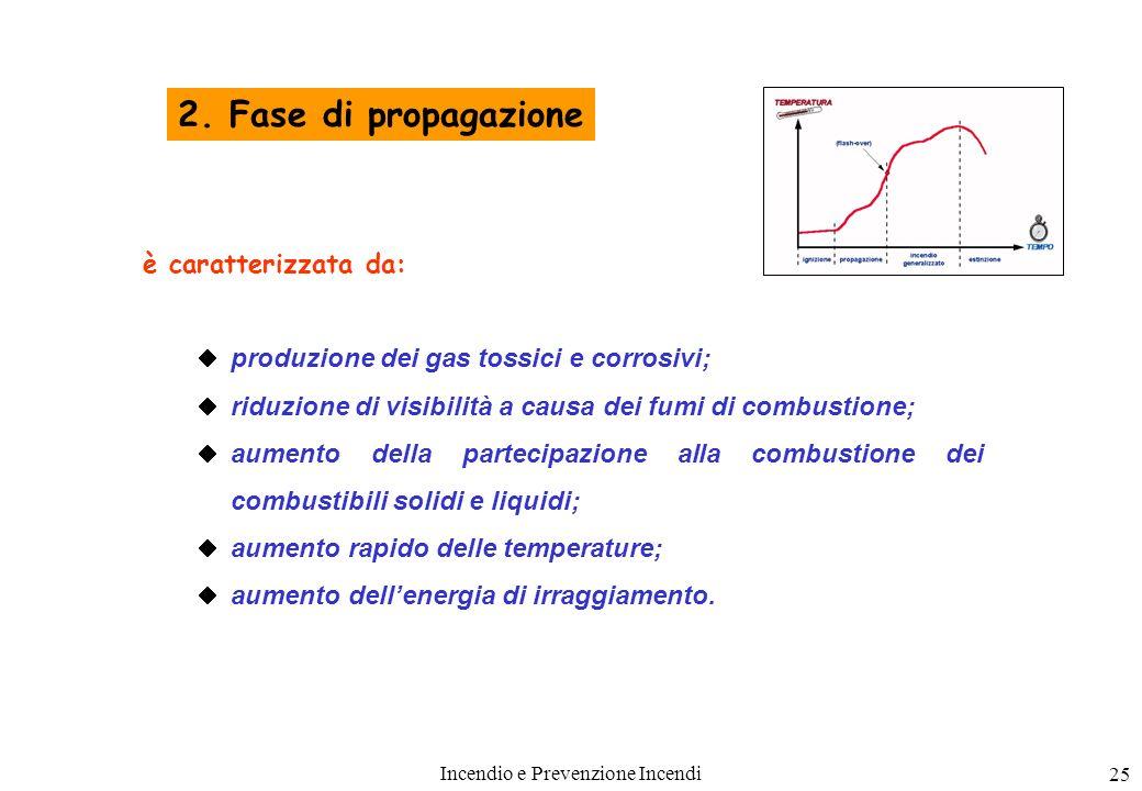 Incendio e Prevenzione Incendi 25 2. Fase di propagazione è caratterizzata da: produzione dei gas tossici e corrosivi; riduzione di visibilità a causa